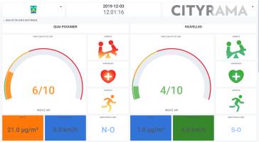 Calcul de l'indice qualité de l'air